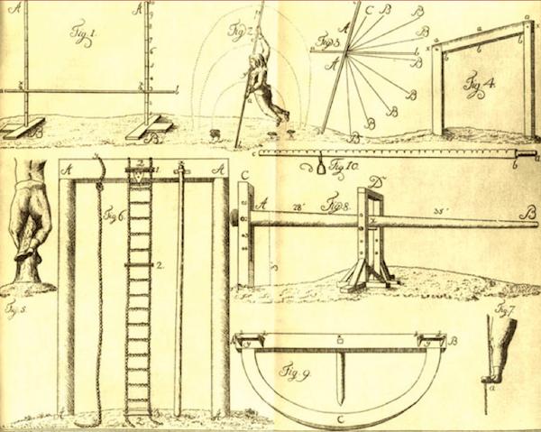 first calisthenics apparatuses